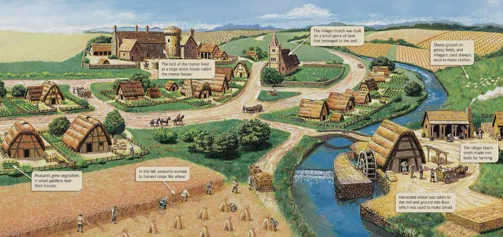 Organizzazione del territorio nel sistema feudale